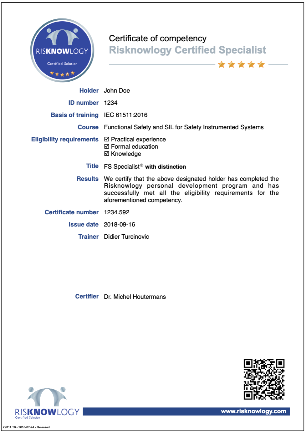 Certificación Risknowlogy-TUV para Especialistas en SIS A DISTANCIA – Certificado especial con Distinción