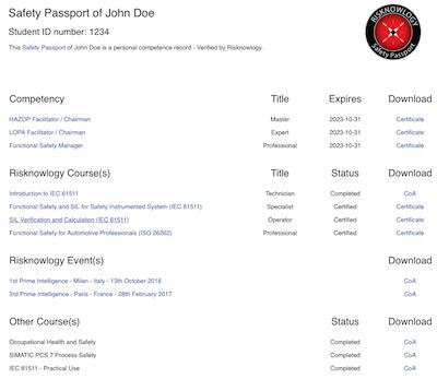 Risknowlogy Safety Passport